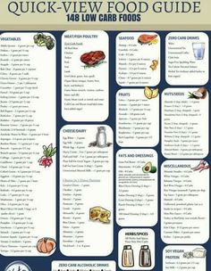 carb free diet 0 carb foods diab te repas sant et cuisine food. Black Bedroom Furniture Sets. Home Design Ideas