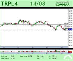 TRAN PAULIST - TRPL4 - 14/08/2012 #TRPL4 #analises #bovespa