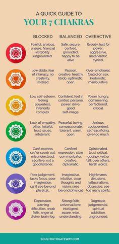 Simbolos Do Reiki, Mudras, Mind Body Soul, Holistic Healing, Mindfulness Meditation, Meditation Symbols, Mindfulness Practice, Meditation Music, Yoga Meditation