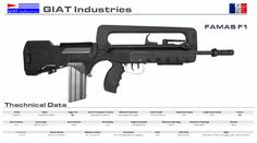 GIAT Industries - FAMAS F1
