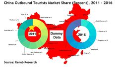 China Outbound Tourism Market is more than USD 200 BillionChina Outbound Tourism Market, Outbound Tourists Visits, Tourists Market (Spending) & Forecast is the News Finance, Financial News, New Market, Stock Market, Tourism Marketing, Alabama News, Bismarck News, Visit California, Share Prices