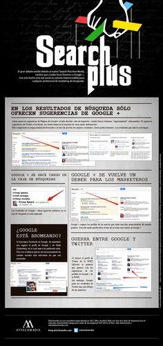 Como funciona el Nuevo Google, todos los secretos del SEO Social en una Infografía en Español - AdictosaGoogle: