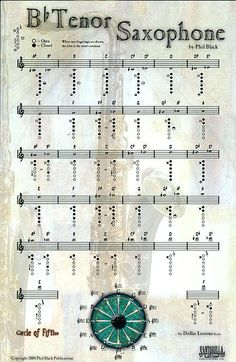Alto Sax Finger Chart For Beginners  Saxophone Fingering Chart