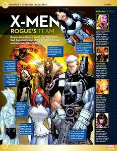Uncanny X-Men: X-Men Lineups: 2000s Part 4 (Pre-Messiah CompleX)