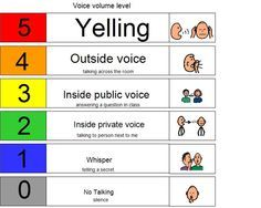 autism learning styles Parents of children newly diagnosed with autism learning style differences and rydell is the author of the learning style profile for children with autism.