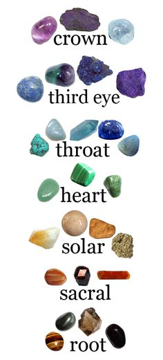Chakra crystals Heart can also be pink and crown can be clear stones