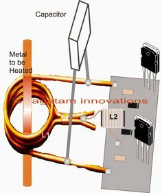 The proposed induction heater circuit exhibits the use of high frequency magnetic induction principles for generating substantial magnitude of heat over a small specified radius. Electronics Projects, Electronic Circuit Projects, Electrical Projects, Electronics Components, Electronic Engineering, Electrical Engineering, Simple Electronics, Induction Forge, Induction Heating