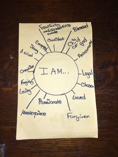"Youth Group Lesson: "" Who Am I ? "" Scripture Reference: 1 John 3: 2-3  Tonight in youth group we discussed how we can identify who was a Christian and who was not ...... We first had a blind taste test : in cup #1 we had water #2 we had soda . The kids were able to identify what the things were by 1.the taste 2.the look of the beverage 3. By the way they smelled . After the taste test I asked : how can a Christian be identified? 1. The way they act 2.the way they handle situations 3. By the…"
