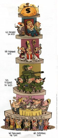 A pirâmide social, por Benett Caricature, Image F, Social Stratification, Satirical Illustrations, Meaningful Pictures, Vie Motivation, Social Art, Political Satire, Humor Grafico