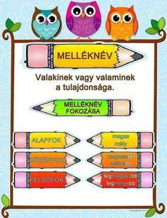 Classroom Decor, Kids Learning, Teacher, Pray, Hungary, First Class, School, Professor