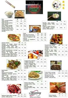 Chinese takeaway syn values Slimming World Eating Out, Slimming World Syns List, Slimming World Syn Values, Slimming World Treats, Slimming World Free, Slimming Wirld, Slimming World Recipes, Syn Free Food, Chinese Takeaway