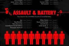 The Crimes Of Tony Soprano Infographic