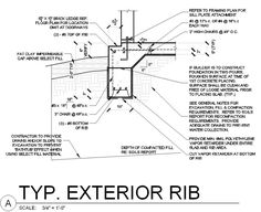 Image result for turn down footing detail construction for Garage slab thickness