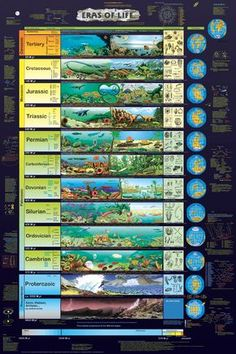 geological-time-scale-2