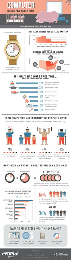 Computer Hogging Your family Time?   #Infographic #Computer