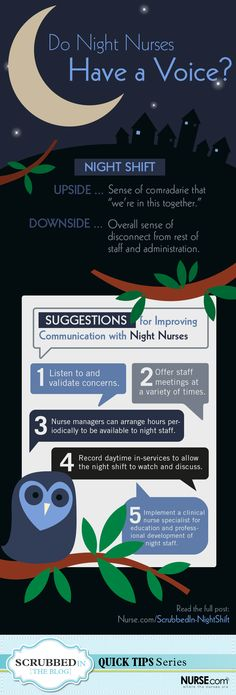 Night shift nurses, this infographic is for you. Learn how other night shifters feel and gather some tips for strengthening your voice.