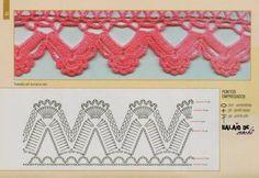 Crochê Gráfico: Barrados de crochê com canto