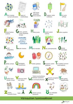 Julisteet - Värinautit Finnish Words, Finnish Language, Joko, Drawing For Kids, Alphabet, Bullet Journal, Classroom, Teaching, Children