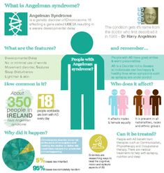Im doing a school project on Angelman Syndrome, and i want ...