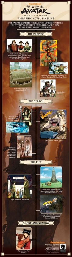 """Follow the Further """"Avatar: The Last Airbender"""" Adventures in Dark Horse's Timeline - Comic Book Resources"""