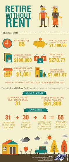 We've compiled some stats about retirement to developed a formula to ensure you can retire without rent, plus some extra equity!