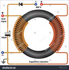 Toroidal field coils generator -->> Link in description to for a special cable management solution. Electronics Projects, Electrical Projects, Electronics Components, Diy Electronics, Kitchen Electronics, Kitchen Gadgets, Electronic Engineering, Electrical Engineering, Diy Arduino