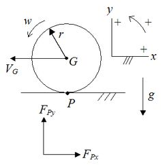 Physics Of Billiards