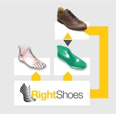 RIGHT SHOES SERVICE. Foot comes first!... When technology walks with us!!! www.rightshoes.ch