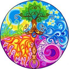 Goddess Mandala by NahimaArt.deviantart.com on @DeviantArt