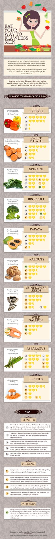 Top Ten Foods for Beautiful Skin Infographic by WebVouchersCodes via visuially.net #Beauty #Skin #Nutrition #Food #Miessence #Certifiedorganic