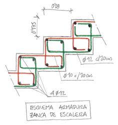 equipo aparejador - Arquitectos Técnicos - Zanca escalera 05