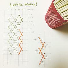 Lattice Book Binding