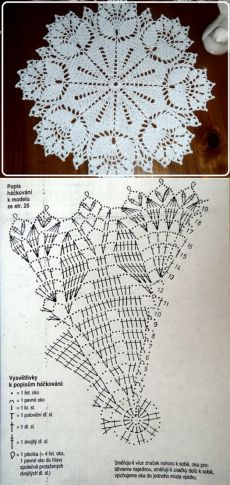 Crocheted Doilies, Edgings, Tablecloths, And Free Crochet Doily Patterns, Crochet Doily Diagram, Crochet Chart, Crochet Squares, Crochet Motif, Crochet Designs, Crochet Lace, Tatting Patterns, Crochet Books