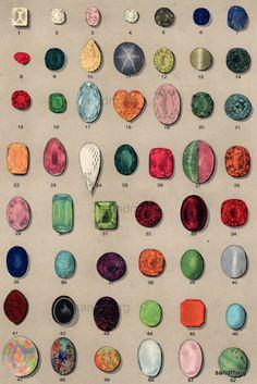 chart of precious gems