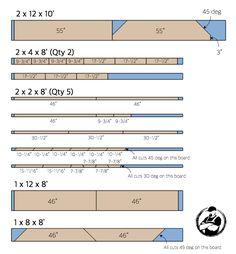 DIY Corner Media Center Plans - Cut List
