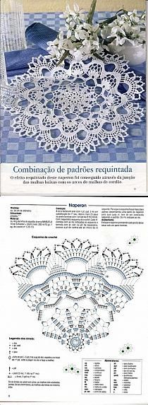 50 Ideas crochet lace vintage doily patterns for 2019 Free Crochet Doily Patterns, Crochet Coaster Pattern, Crochet Doily Diagram, Crochet Chart, Crochet Motif, Crochet Designs, Crochet Lace, Knitting Patterns, Filet Crochet
