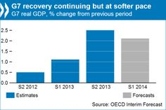 Newsroom - OECD