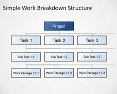 Simple WBS Work Breakdown Structure template design for PowerPoint #PowerPoint #templates