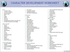 character development checklist - awesome for when you're aching to start a new story.