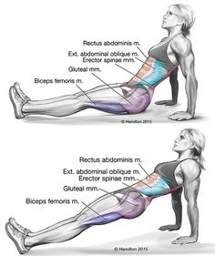 Target Your Lower Abs