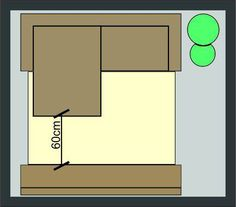 Como Escolher um Sofá com Chaise para Sala de Estar Bar Chart, House, Room Dimensions, Daybed Room, 3 Seater Sofa, Pallet Sofa, Leather Daybed, Alchemy, Bar Graphs