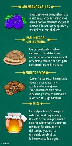 20Alimentos que puedes comer enayunas yaquellos que nodebes