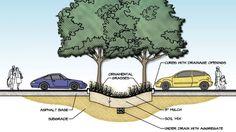 Landscaping Architecture Slope - Farmhouse Landscaping Decor - Landscaping Ideas Videos DIY Flower - Landscaping Ideas Videos For Slopes Walks - - Front Walkway Landscaping, Driveway Paving, Farmhouse Landscaping, Concrete Driveways, Landscaping Ideas, Concept Architecture, Landscape Architecture, Landscape Design, Parking Plan