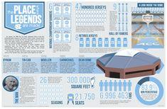 UNC infographic on Carolina legends