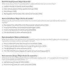 https://docs.google.com/forms/d/1GwKraL38kYK_qquX3RbWYcAURJpFsgLK3FzyXwq8uM8/viewform  Go and participate in the 1st Studio Ghibli Awards. :3