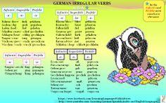 German irregular verbs A-B-A