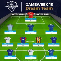 Jamie Vardy was back in goalscoring form in magnificent fashion as his first ever hat-trick made him the highest point scorer on the www.matchkings.com Dream Team for Gameweek 15! #MatchKhelo #pl #fpl #fantasysoccer #soccer #fantasyfootball #football #fantasysports #sports #fplindia #fantasyfootballindia #sportsgames #gamers #stats #fantasy #lcfc