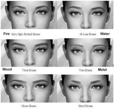 expressing your truth blog: Eyebrows!