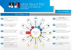 10 Fun Tools To Easily Make Your Own #Infographics #socialmedia #contest #competition #win #tutorial Pinterest Marketing Tips Let's talk about a true social media driven #website model for your brand! Imagine channel updates for your site - exclusive methodology by #TheBarnYardGroup.com Creating communities of interest  w a #BYG website