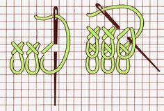 Preciosas cosas del corazón: técnicas de bordado. Parte 16: Berlin Woolwork (Berlín bordado)